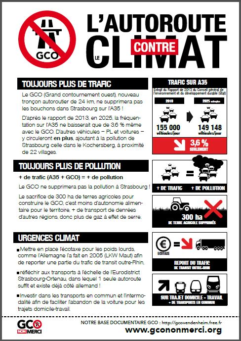 GCO-Climat