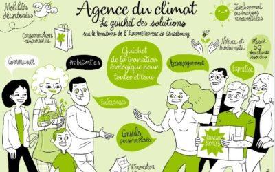 Agence du climat de l'Eurométropole de Strasbourg : les associations impliquées !